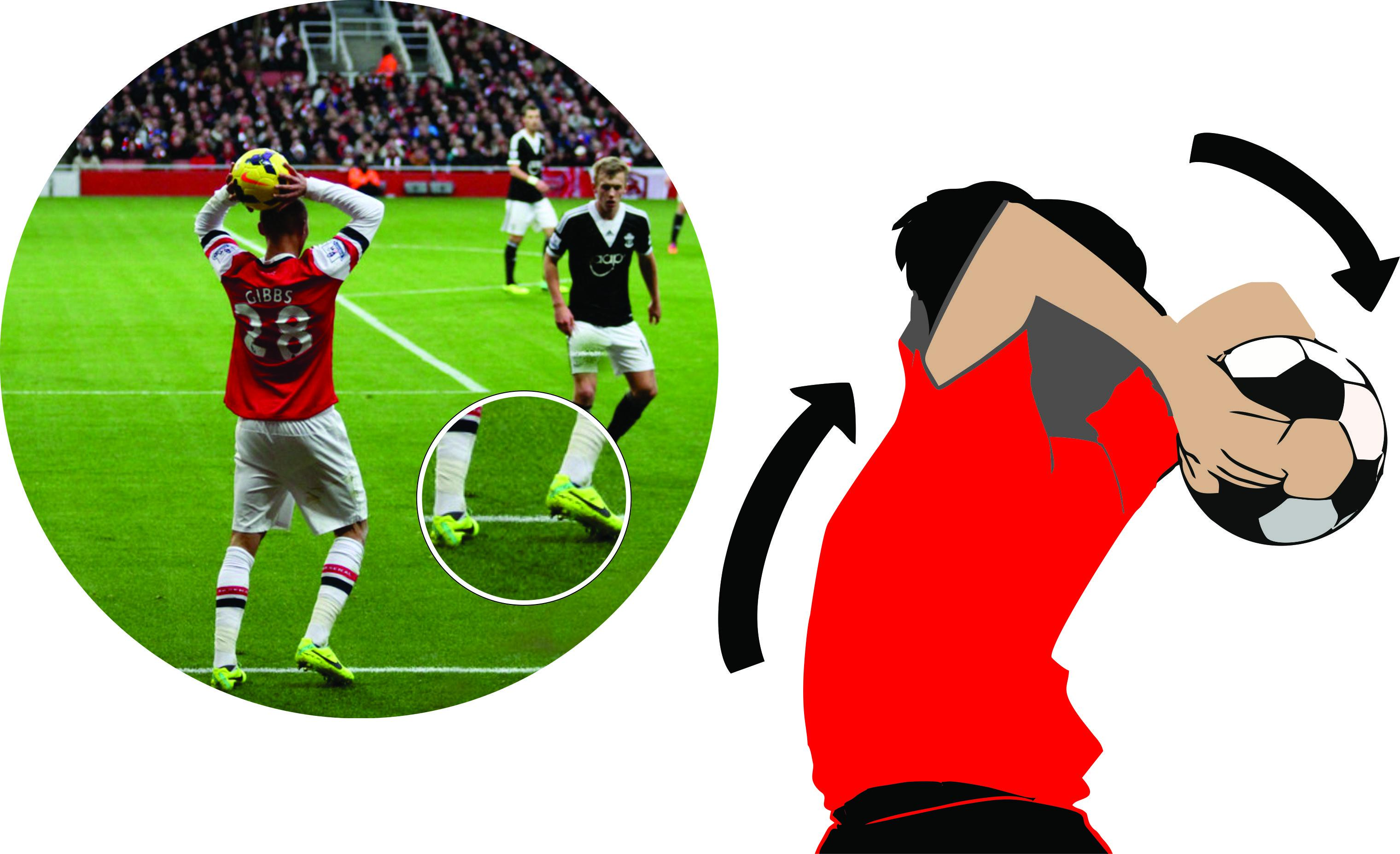 Peraturan Sepakbola (Lempar Bola Kedalam). Copyright: Grafis: Eli Suhaeli/INDOSPORT