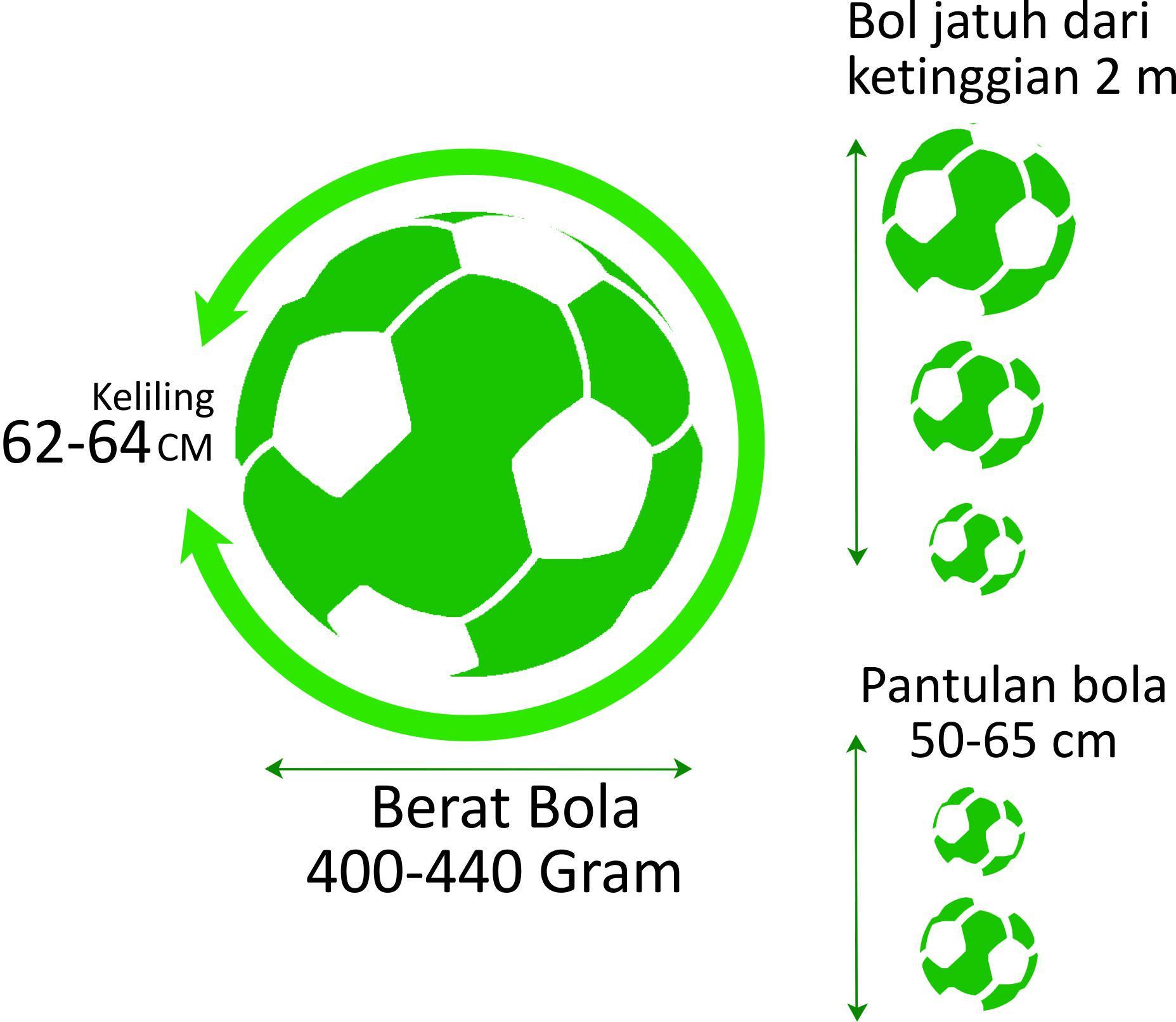 Peraturan Futsal (Bola). Copyright: Grafis: Eli Suhaeli/INDOSPORT