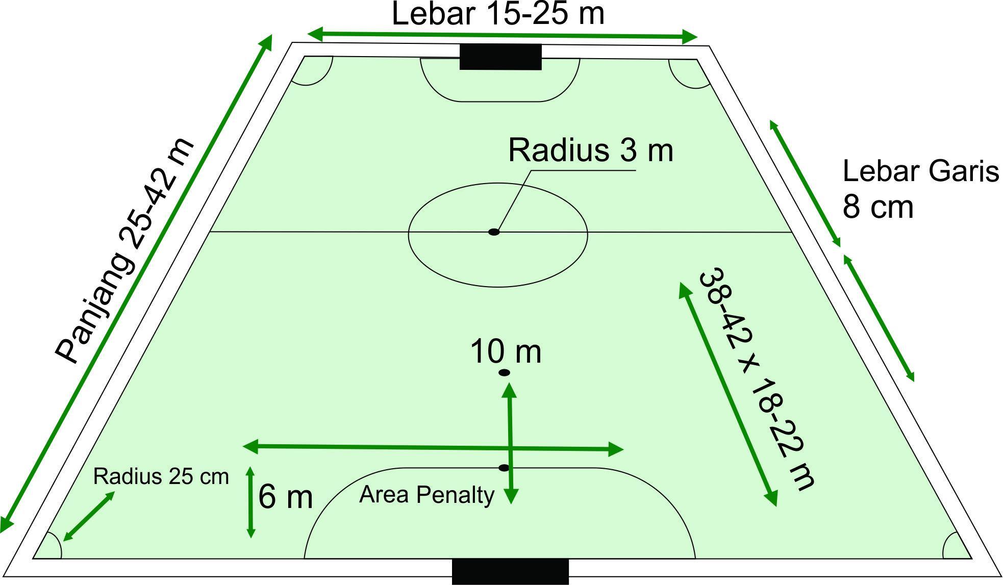 Peraturan Futsal (Lapangan). Copyright: Grafis: Eli Suhaeli/INDOSPORT
