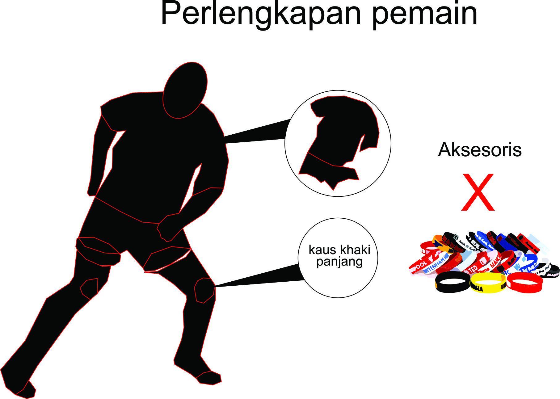 Peraturan Futsal (Perlengkapan Pemain). Copyright: Grafis: Eli Suhaeli/INDOSPORT