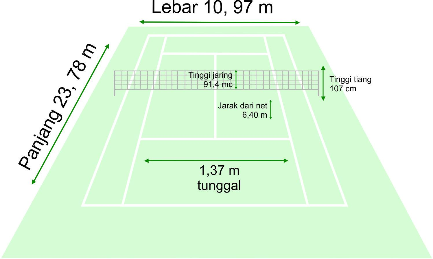 Peraturan Tenis (Lapangan Tenis). Copyright: Grafis: Eli Suhaeli/INDOSPORT